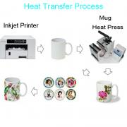 A4/A3 Dye Sublimation Transfer Paper For Ceramic Mug Metal Boards